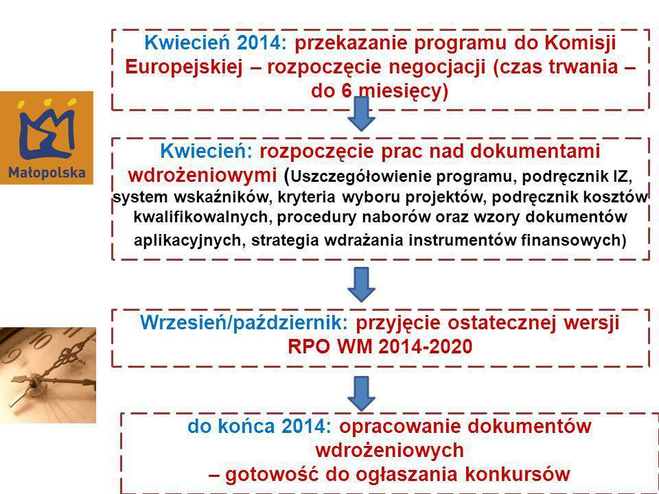 Wrzesień/październik: przyjęcie ostatecznej wersji RPO WM 2014-2020