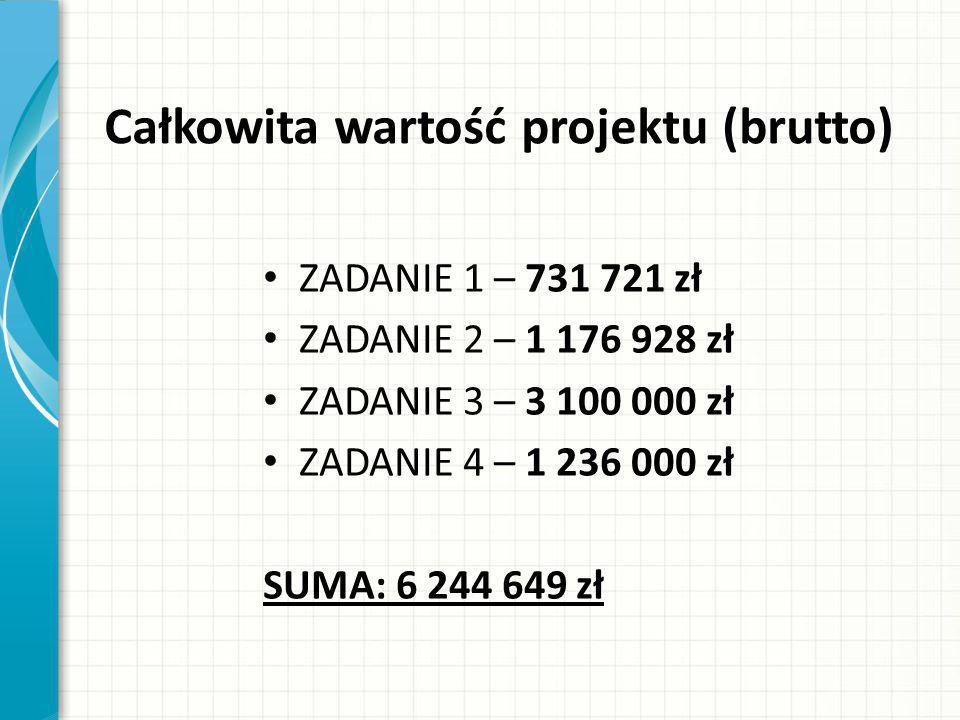 Całkowita wartość projektu (brutto)