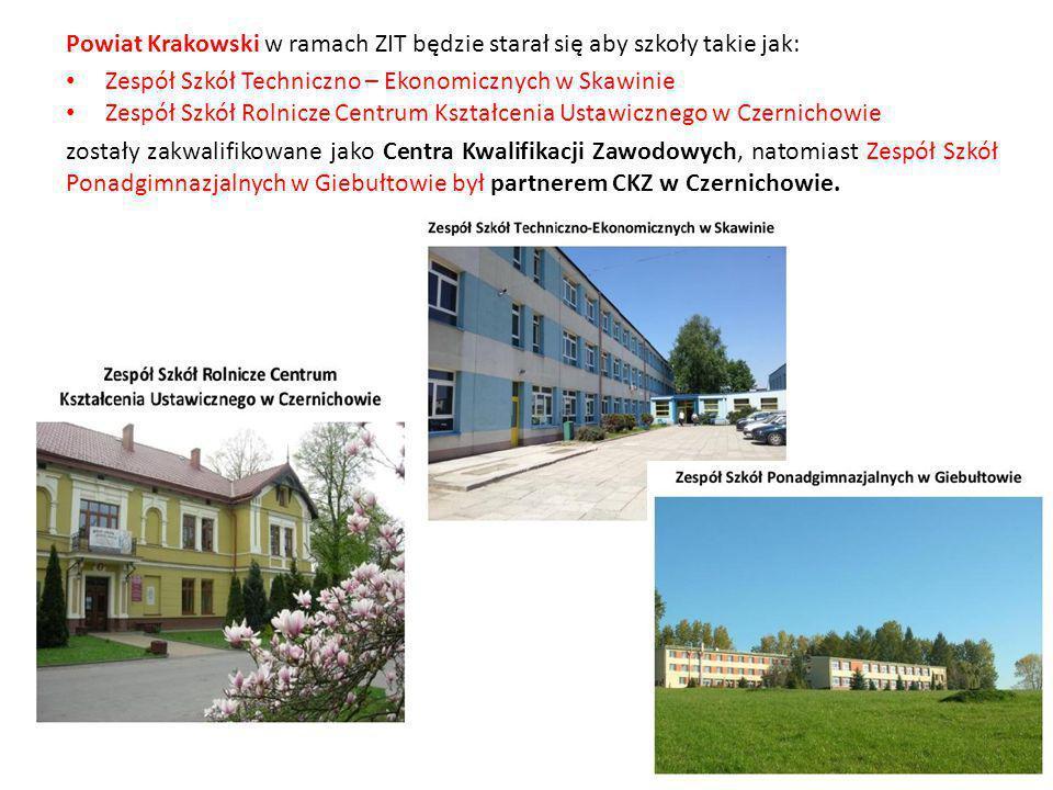 Powiat Krakowski w ramach ZIT będzie starał się aby szkoły takie jak: