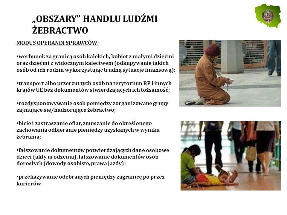 """""""OBSZARY HANDLU LUDŹMI ŻEBRACTWO"""