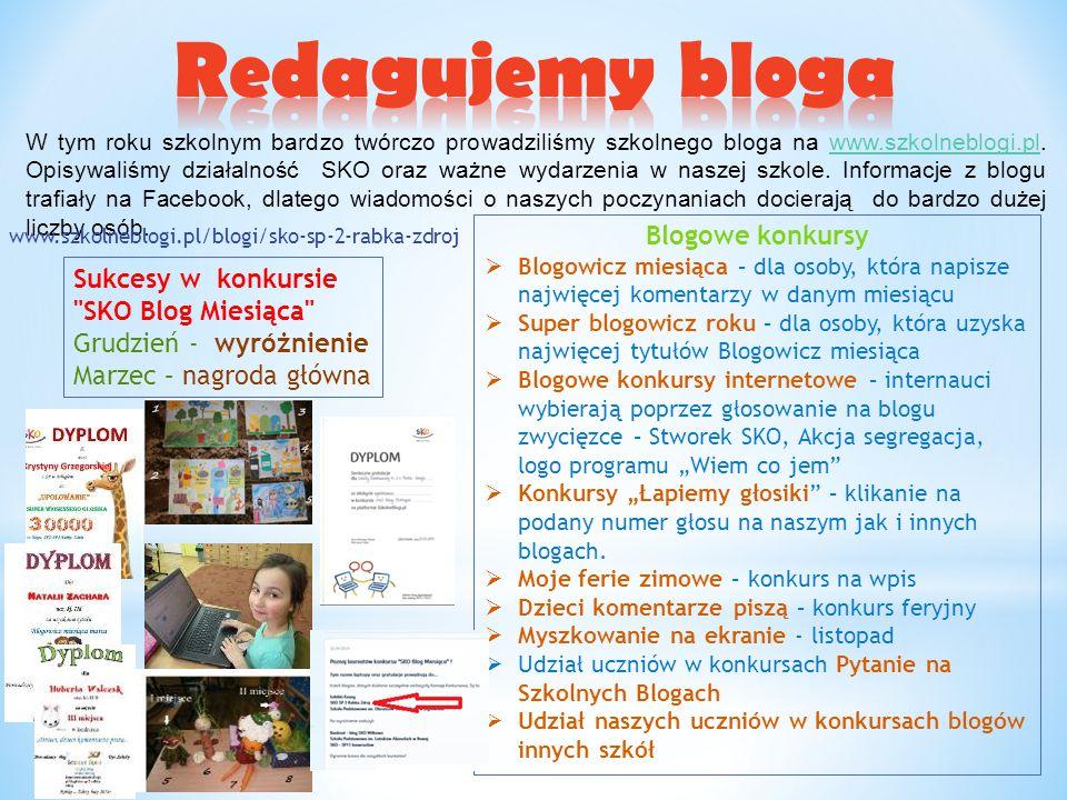 Redagujemy bloga Blogowe konkursy