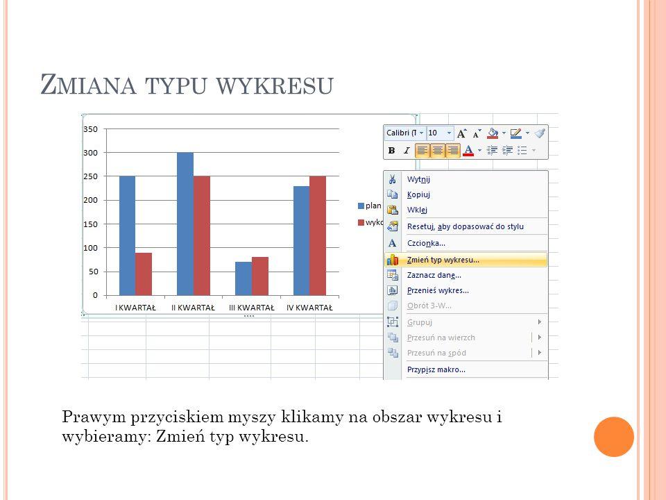Zmiana typu wykresu Prawym przyciskiem myszy klikamy na obszar wykresu i wybieramy: Zmień typ wykresu.