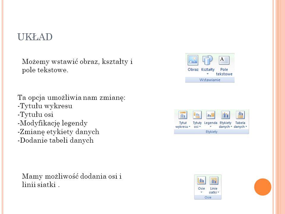 układ Możemy wstawić obraz, kształty i pole tekstowe.