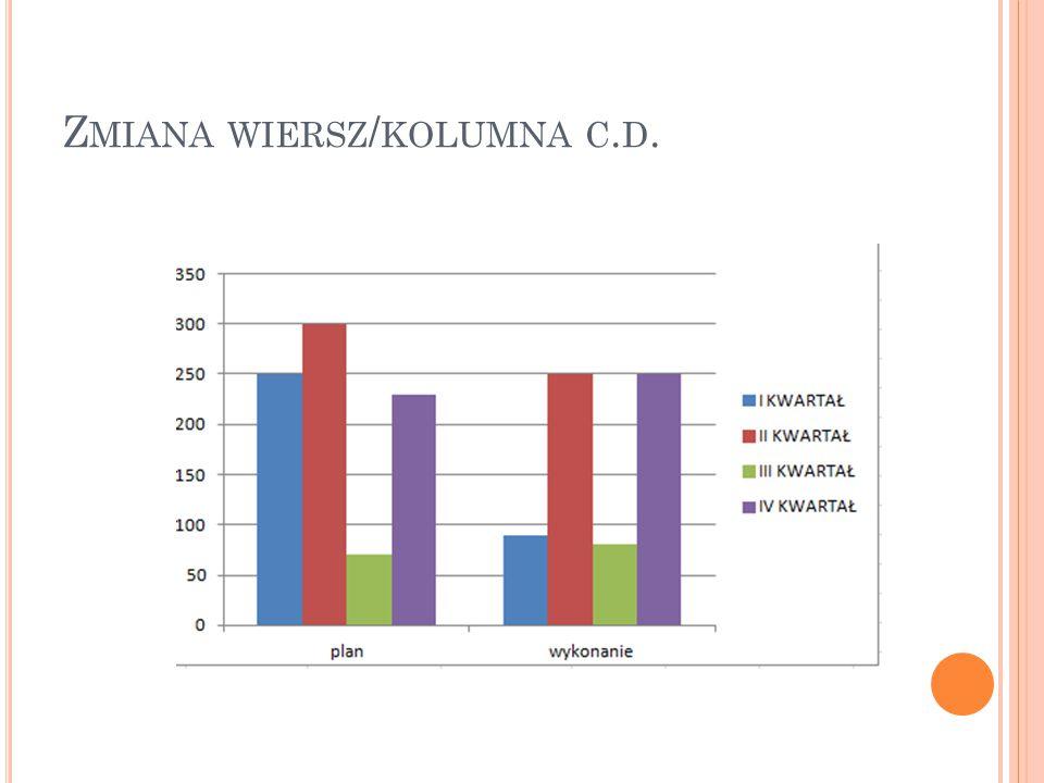 Zmiana wiersz/kolumna c.d.
