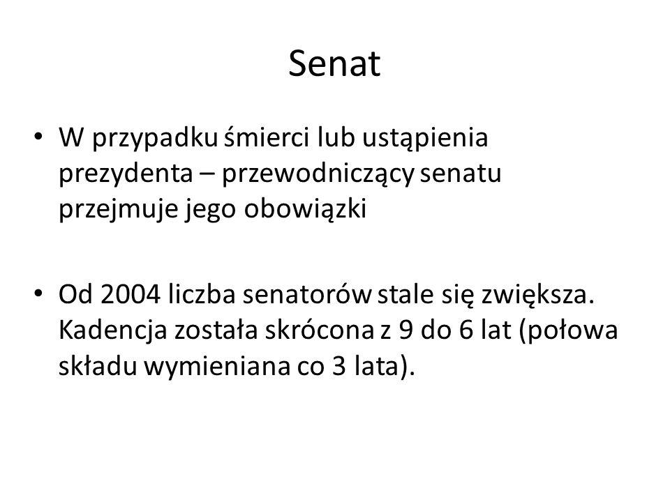 Senat W przypadku śmierci lub ustąpienia prezydenta – przewodniczący senatu przejmuje jego obowiązki.