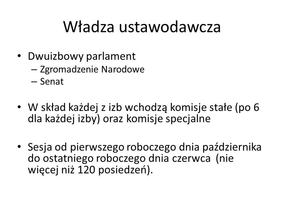 Władza ustawodawcza Dwuizbowy parlament