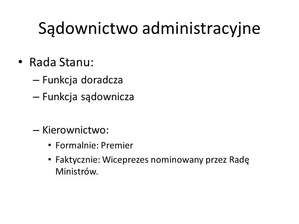 Sądownictwo administracyjne