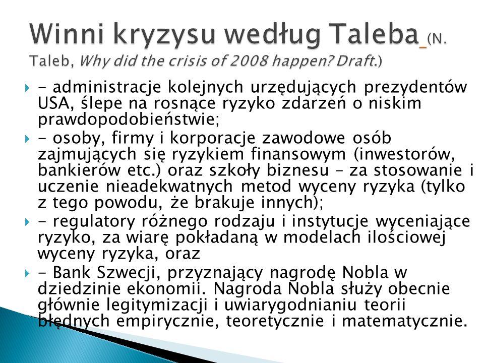 Winni kryzysu według Taleba (N