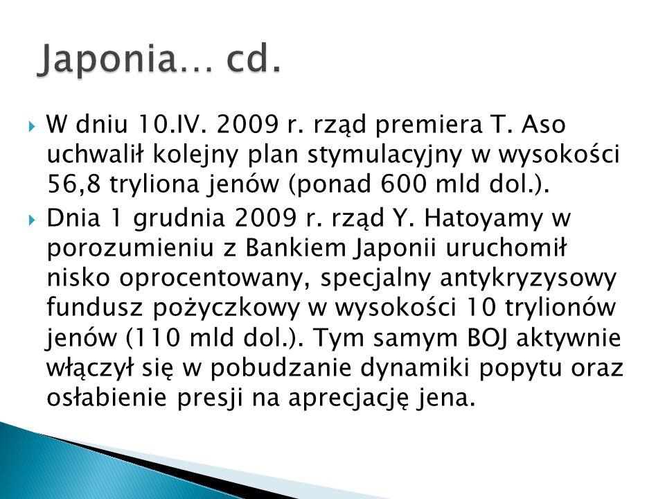 Japonia… cd. W dniu 10.IV. 2009 r. rząd premiera T. Aso uchwalił kolejny plan stymulacyjny w wysokości 56,8 tryliona jenów (ponad 600 mld dol.).
