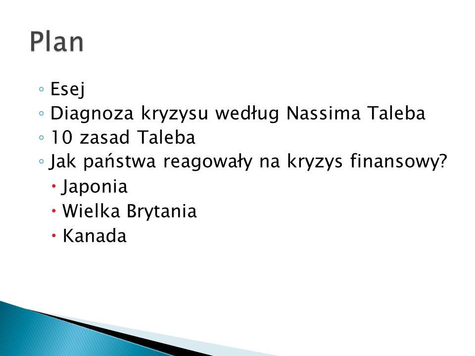 Plan Esej Diagnoza kryzysu według Nassima Taleba 10 zasad Taleba