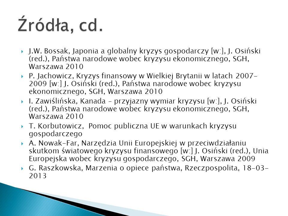 Źródła, cd.