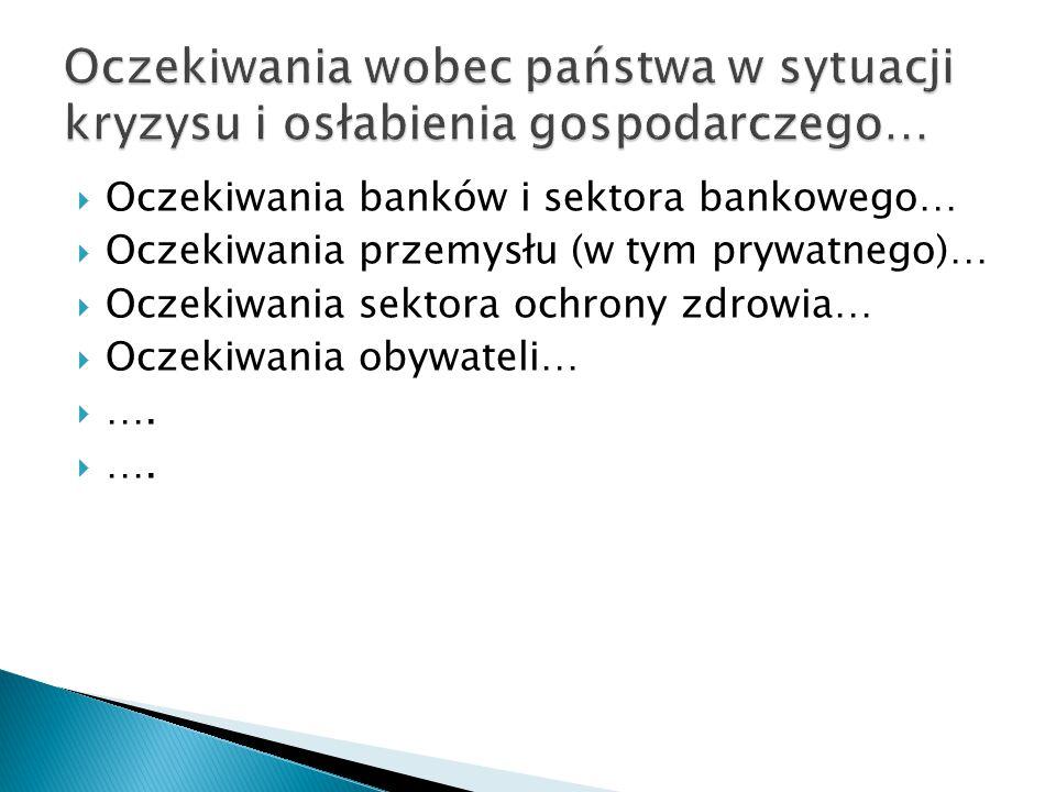 Oczekiwania wobec państwa w sytuacji kryzysu i osłabienia gospodarczego…