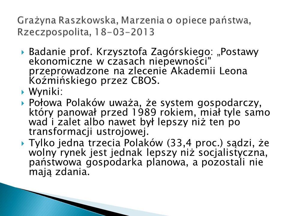 Grażyna Raszkowska, Marzenia o opiece państwa, Rzeczpospolita, 18-03-2013