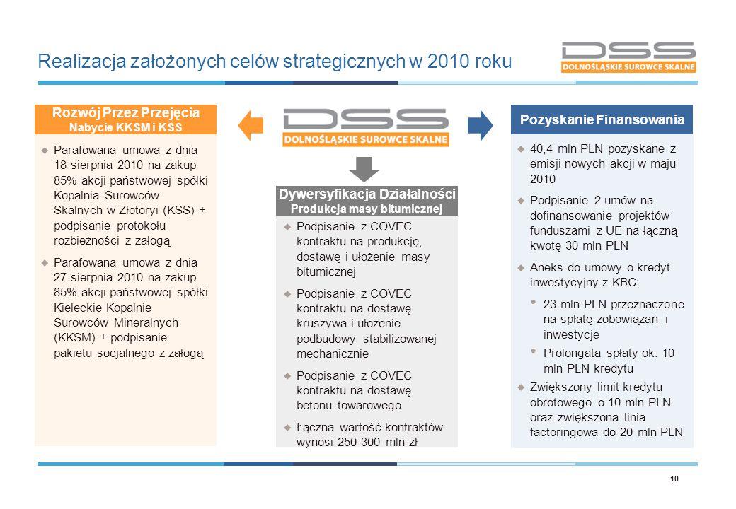 Realizacja założonych celów strategicznych w 2010 roku