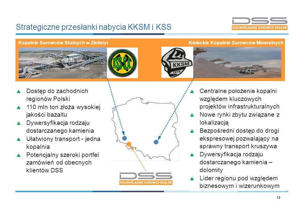 Strategiczne przesłanki nabycia KKSM i KSS