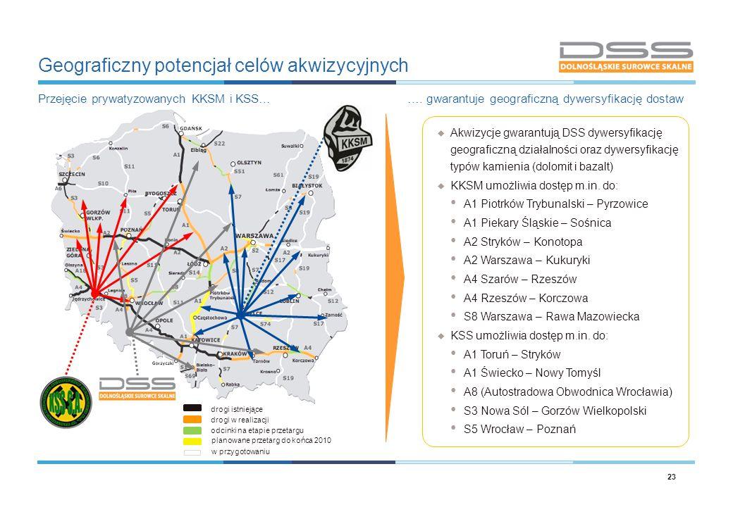 Geograficzny potencjał celów akwizycyjnych