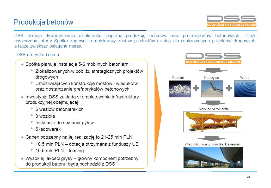 Produkcja betonów