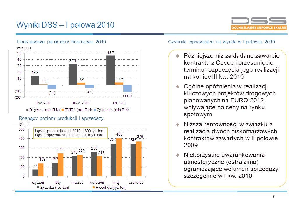 Wyniki DSS – I połowa 2010 Podstawowe parametry finansowe 2010. Czynniki wpływające na wyniki w I połowie 2010.