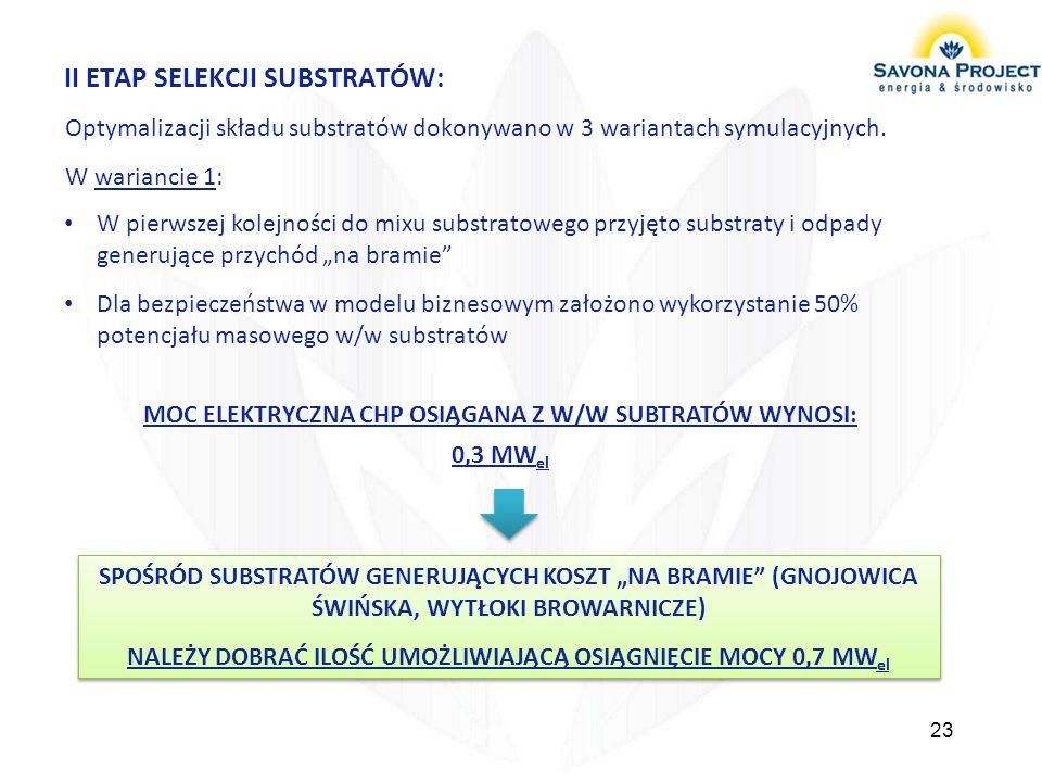 II ETAP SELEKCJI SUBSTRATÓW: