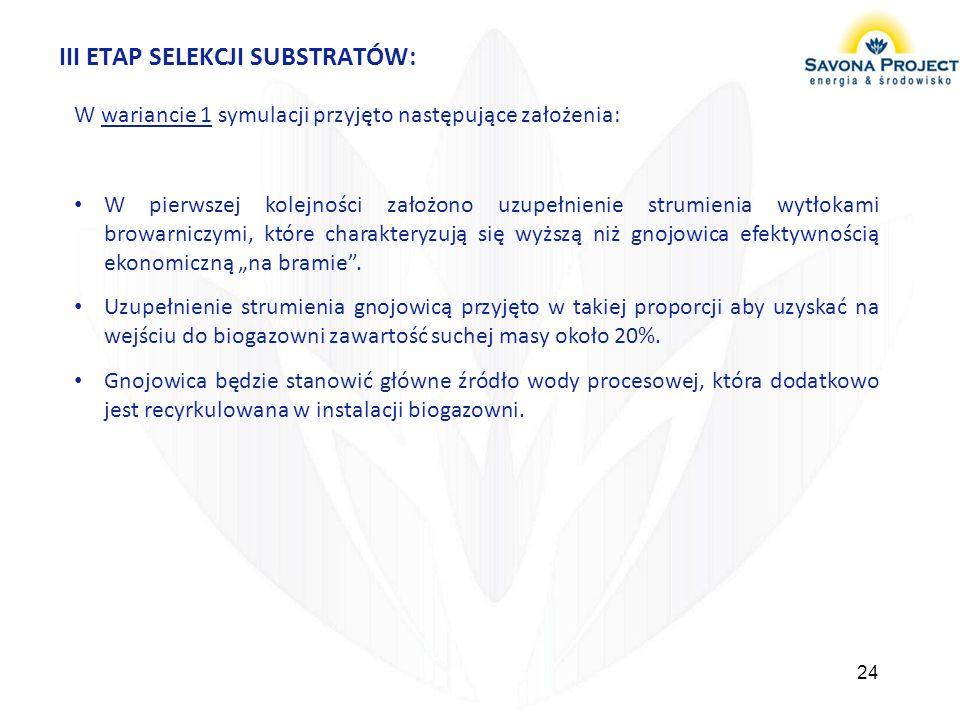 III ETAP SELEKCJI SUBSTRATÓW: