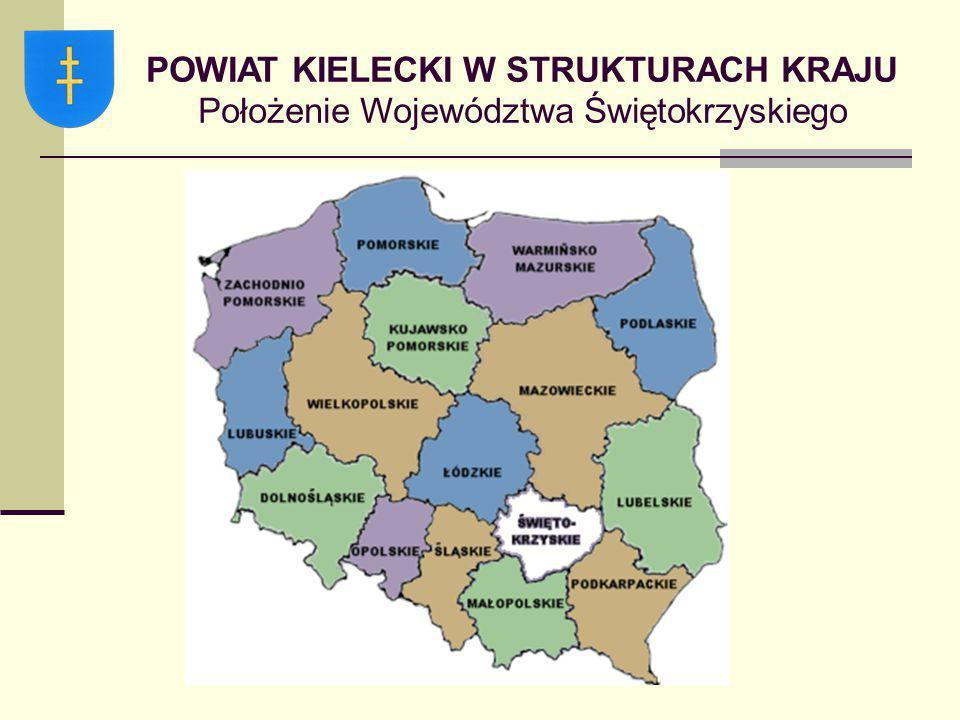 POWIAT KIELECKI W STRUKTURACH KRAJU Położenie Województwa Świętokrzyskiego