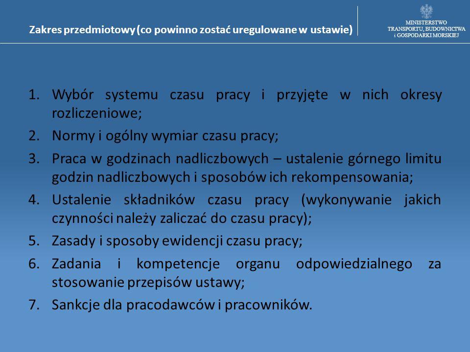 Zakres przedmiotowy (co powinno zostać uregulowane w ustawie)