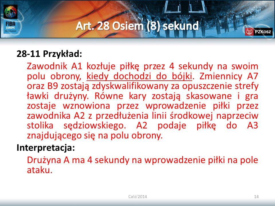 Art. 28 Osiem (8) sekund