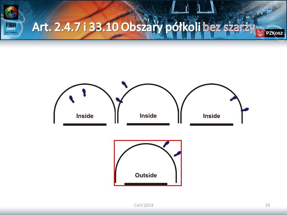 Art. 2.4.7 i 33.10 Obszary półkoli bez szarży