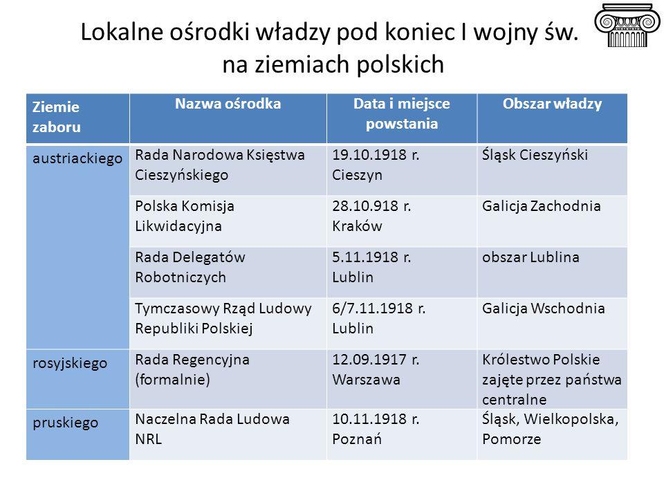 Lokalne ośrodki władzy pod koniec I wojny św. na ziemiach polskich