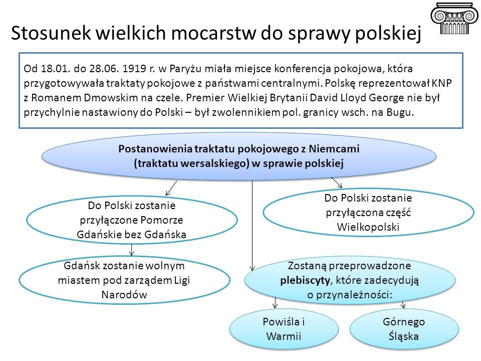 Stosunek wielkich mocarstw do sprawy polskiej
