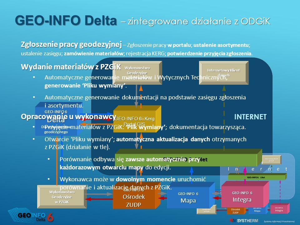 Internetowy Klient danych
