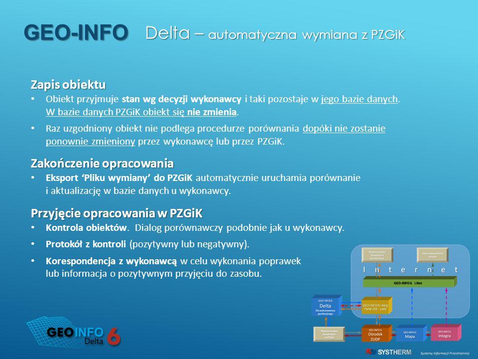GEO-INFO Delta – automatyczna wymiana z PZGiK Zapis obiektu