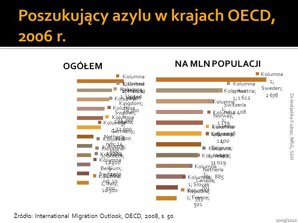 Poszukujący azylu w krajach OECD, 2006 r.