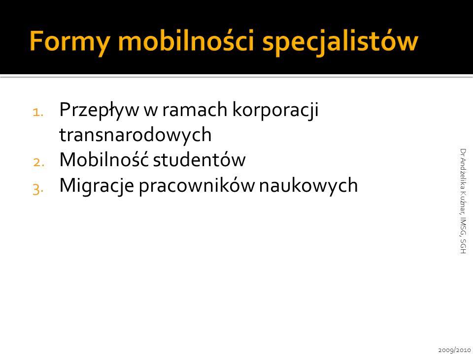 Formy mobilności specjalistów