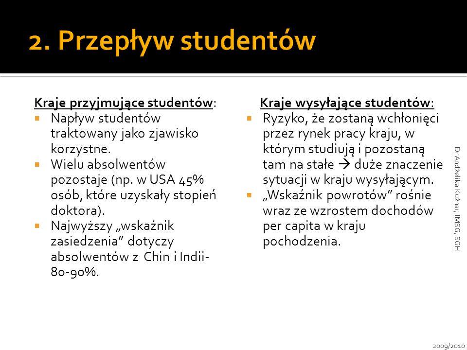 2. Przepływ studentów Kraje przyjmujące studentów: