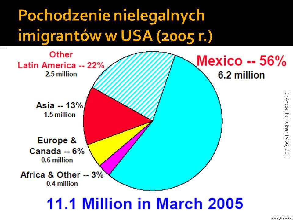 Pochodzenie nielegalnych imigrantów w USA (2005 r.)
