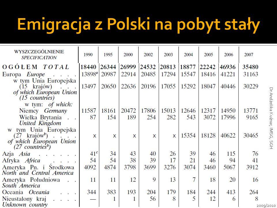 Emigracja z Polski na pobyt stały