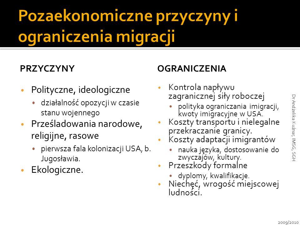 Pozaekonomiczne przyczyny i ograniczenia migracji