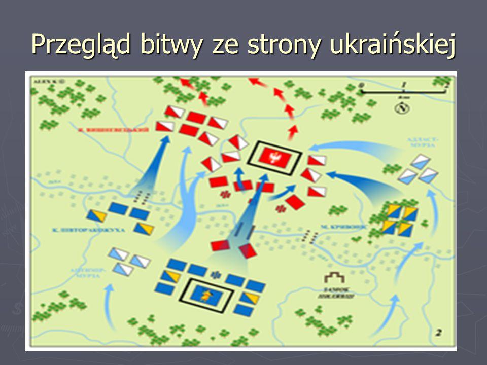 Przegląd bitwy ze strony ukraińskiej