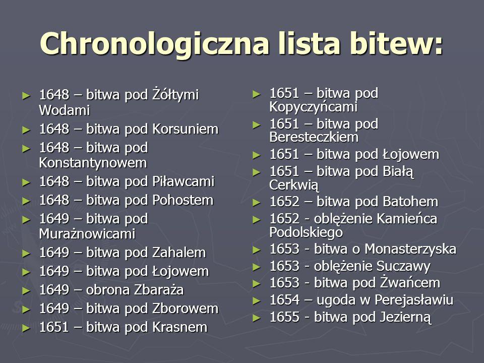 Chronologiczna lista bitew: