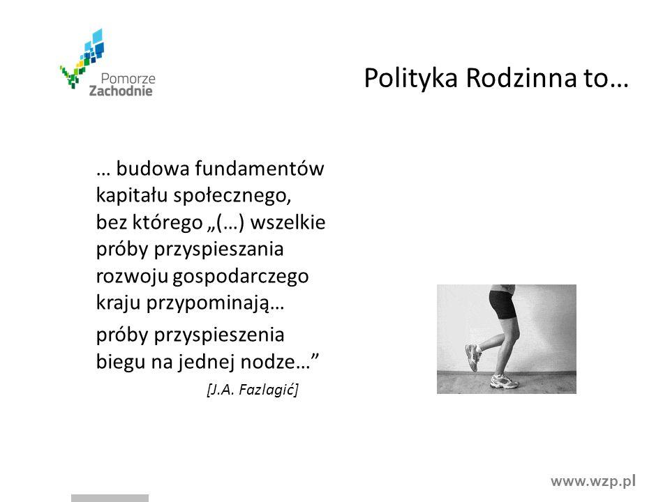 Polityka Rodzinna to…