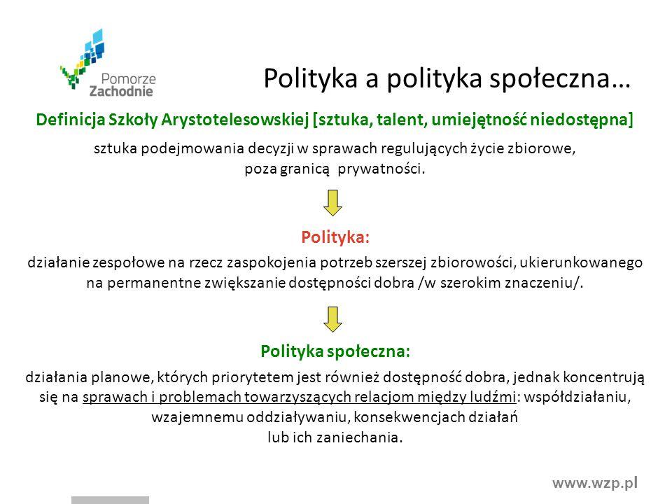 Polityka a polityka społeczna…
