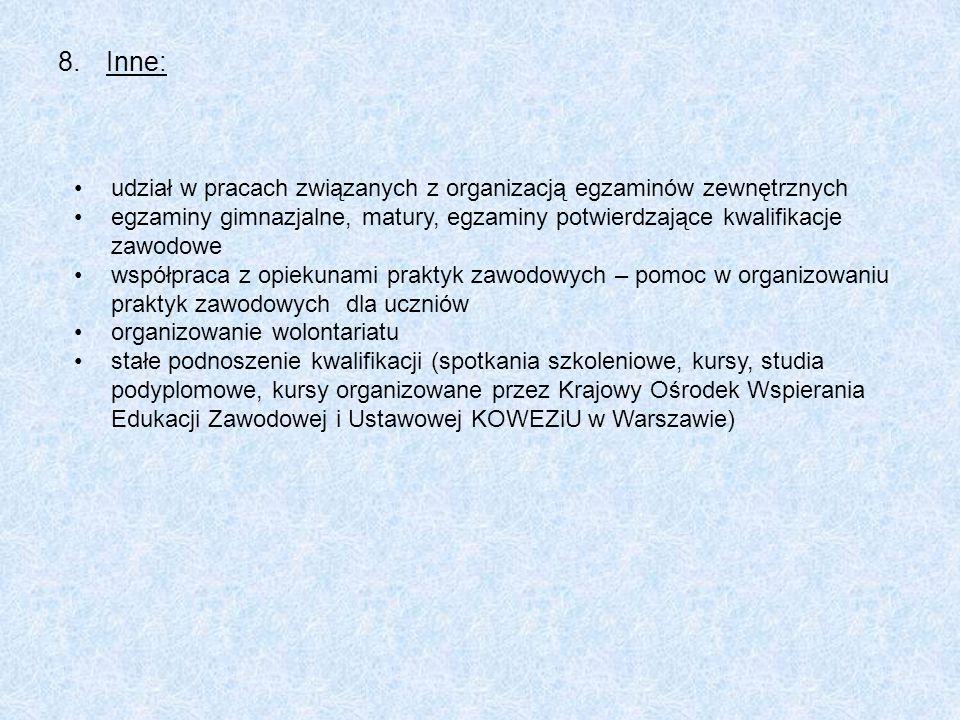 Inne: udział w pracach związanych z organizacją egzaminów zewnętrznych