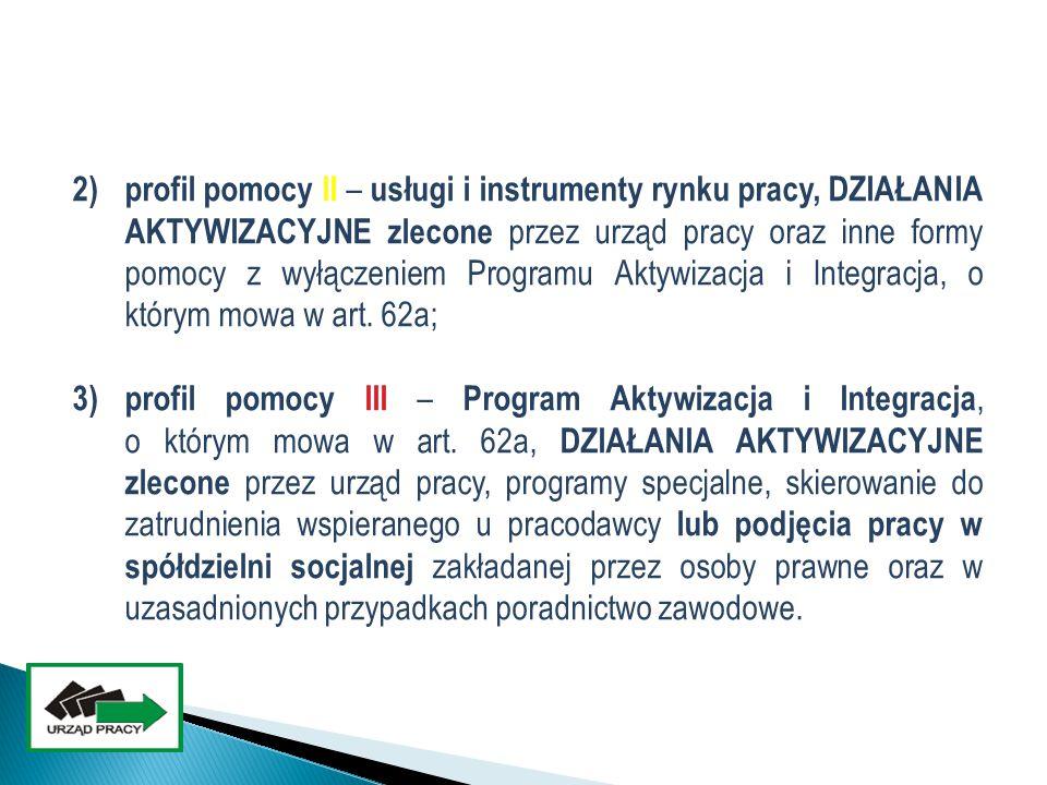 profil pomocy II – usługi i instrumenty rynku pracy, DZIAŁANIA AKTYWIZACYJNE zlecone przez urząd pracy oraz inne formy pomocy z wyłączeniem Programu Aktywizacja i Integracja, o którym mowa w art. 62a;