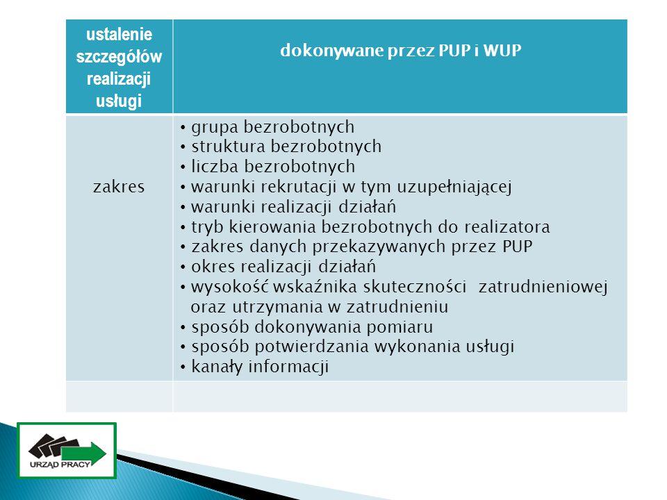 ustalenie szczegółów realizacji usługi dokonywane przez PUP i WUP