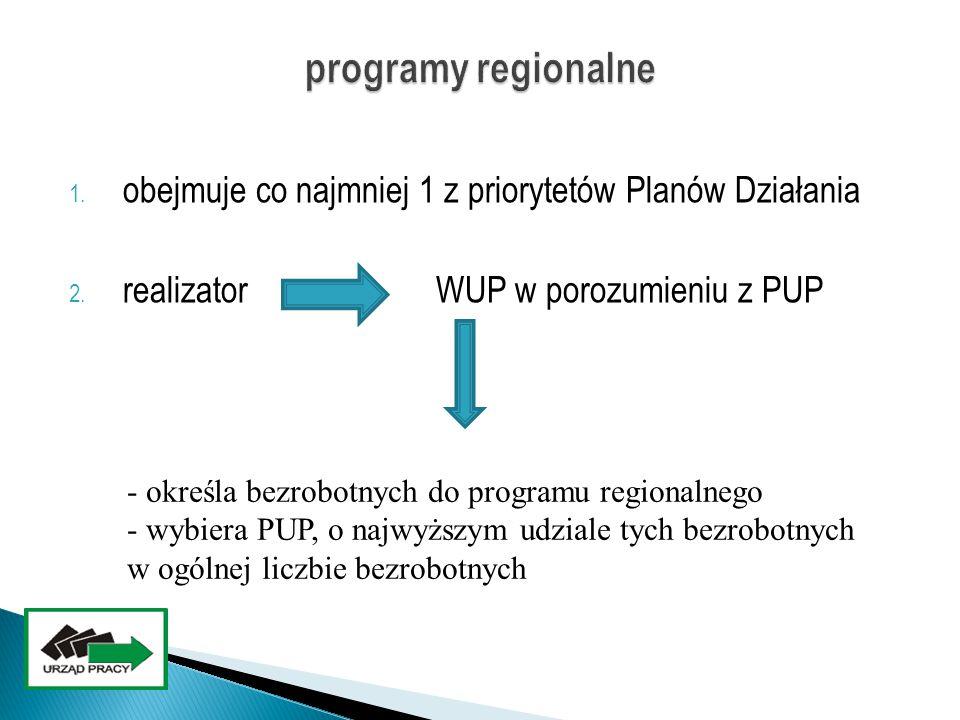 programy regionalne obejmuje co najmniej 1 z priorytetów Planów Działania. realizator WUP w porozumieniu z PUP.