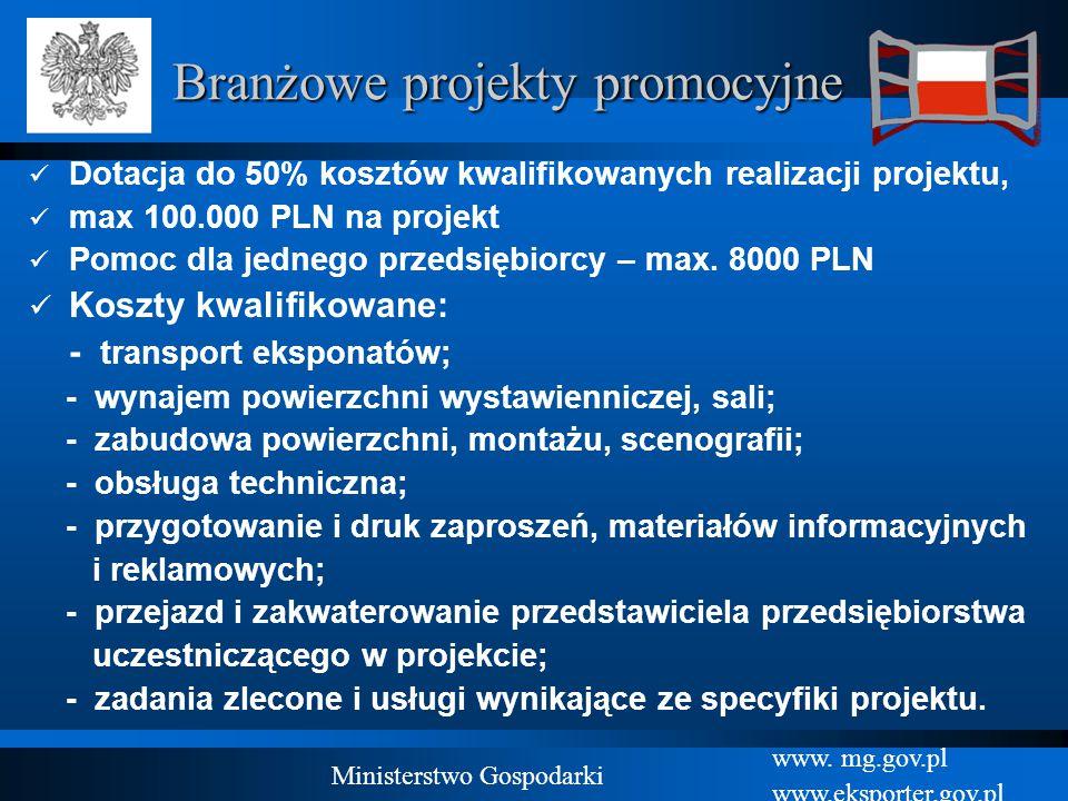 Branżowe projekty promocyjne