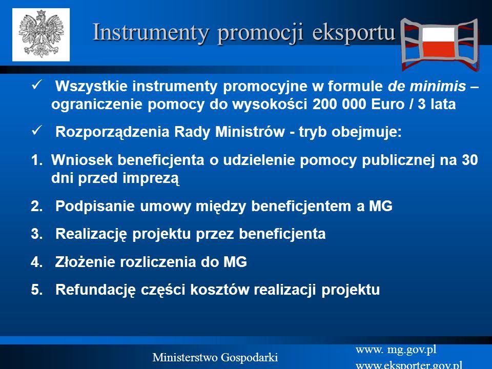 Instrumenty promocji eksportu