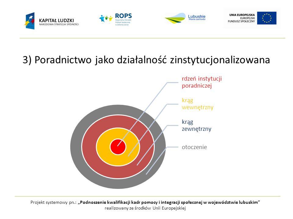 3) Poradnictwo jako działalność zinstytucjonalizowana