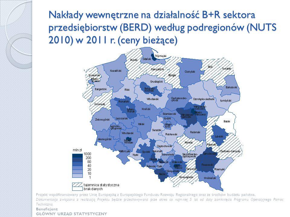 Nakłady wewnętrzne na działalność B+R sektora przedsiębiorstw (BERD) według podregionów (NUTS 2010) w 2011 r. (ceny bieżące)